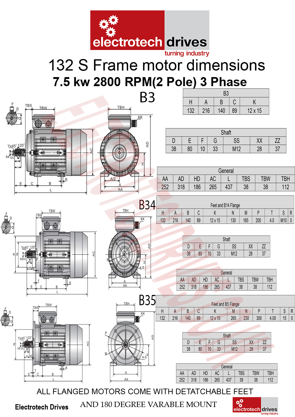7 5kw 10 Hp Three  3  Phase Electric Motor 2800 Rpm 2 Pole